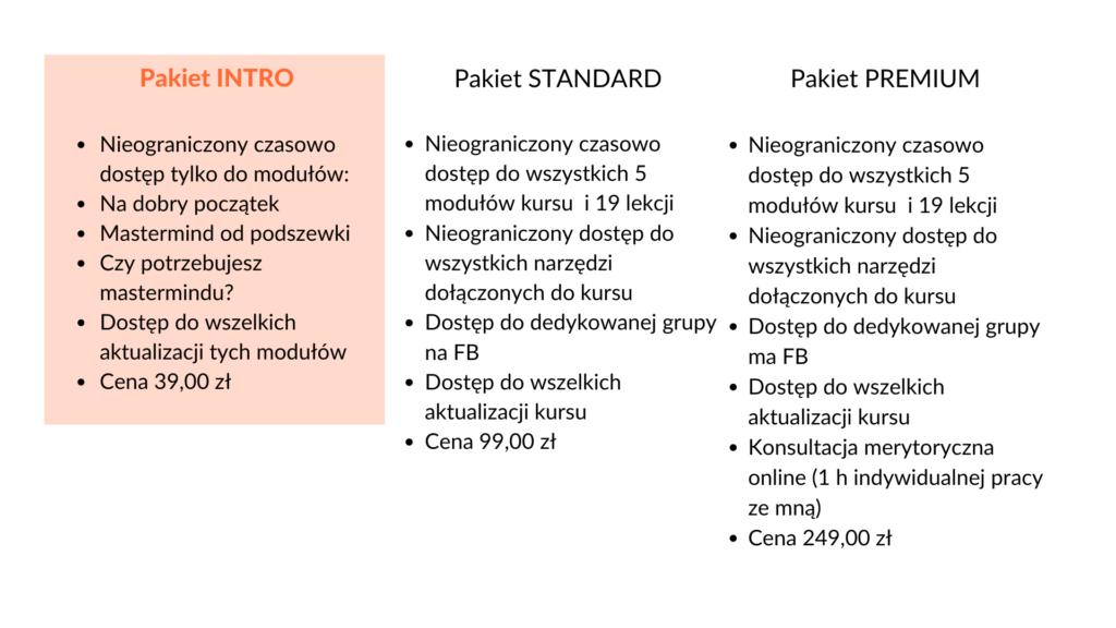 Porównanie pakietów INTRO