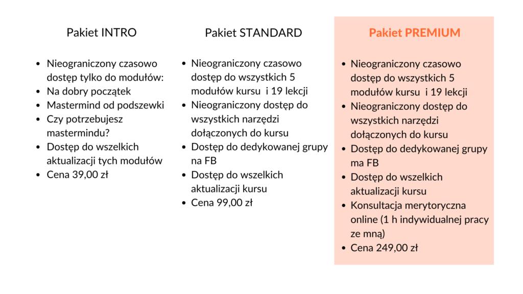 Porównanie pakietów PREMIUM